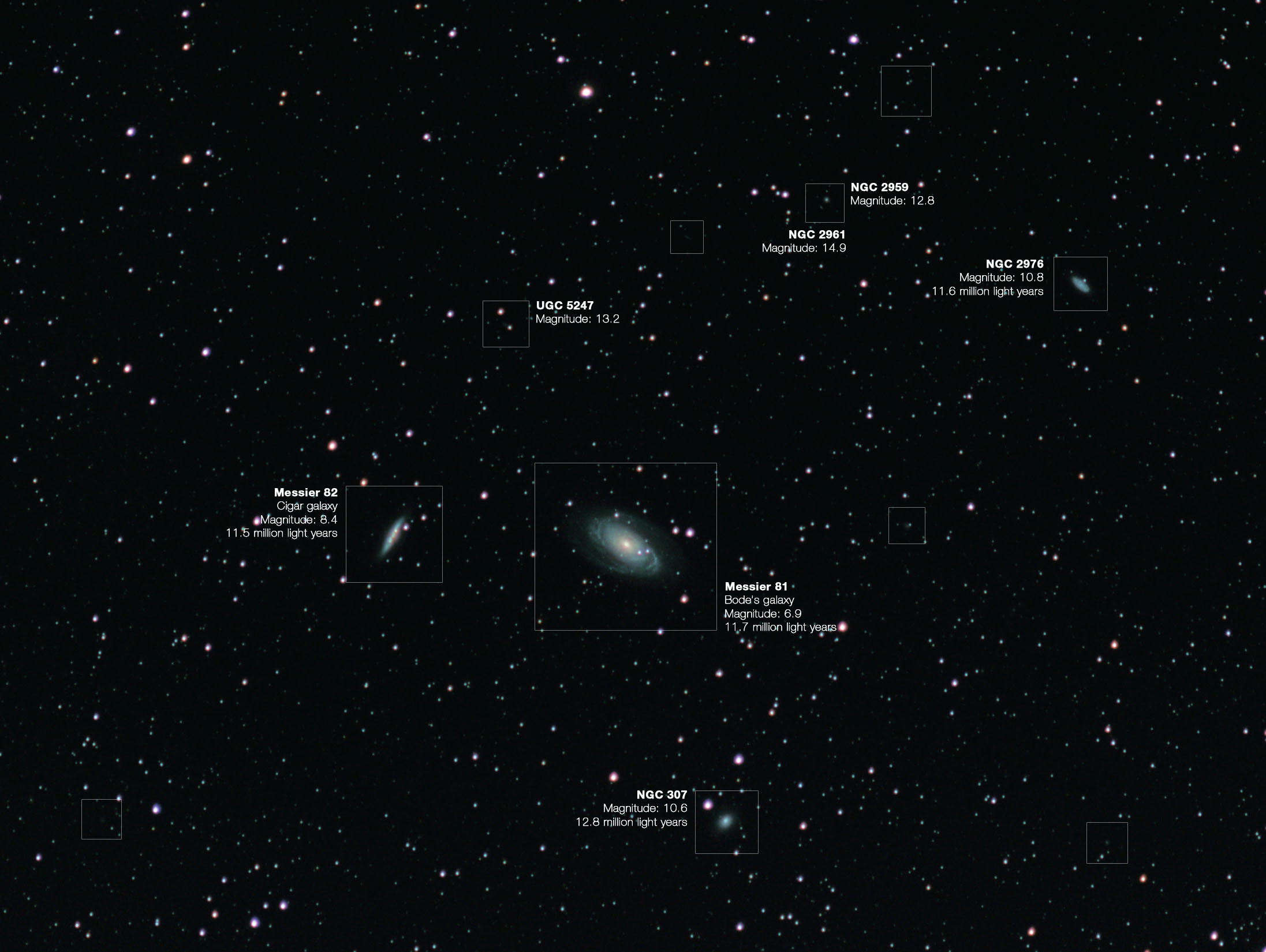 M81 M82 galaxy cluster